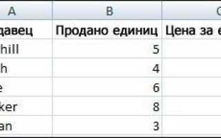 Видимость сетки в MS Excel — что делать если сетка пропала и как её отключить если есть необходимость