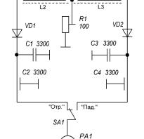 Как измерить ксв антенны своими руками. Ксв-метр на полосковых линиях