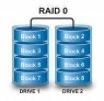 Восстановление данных с массива RAID 0 (Striping) Восстановление данных RAID массивов уровней 0, 1, 1E, 5, 5E, 5EE, 10, 50, 60
